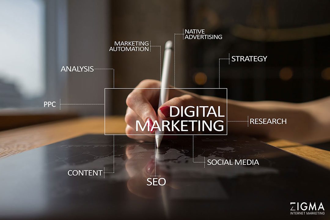 Internet Marketing Strategies for Financial consultant | Digital Marketing, SEO & PPC